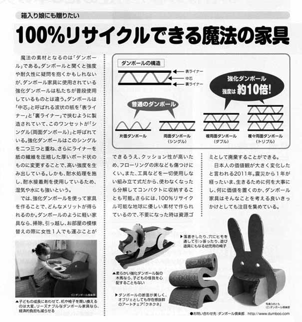 三菱電機情報紙「段ボール家具」掲載記事